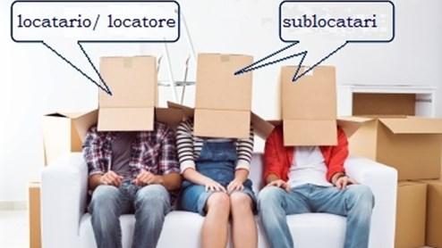 Contratto di sublocazione for Locatore e locatario
