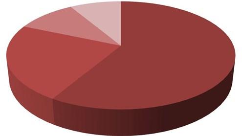 Come suddividere l'importo d'acquisto dell'ipoteca fissa?