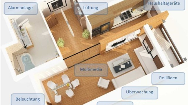 smart home hausautomation m glichkeiten intelligenter haustechnik. Black Bedroom Furniture Sets. Home Design Ideas