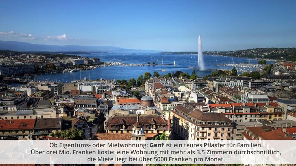 Genf_Familienwohnung.jpg